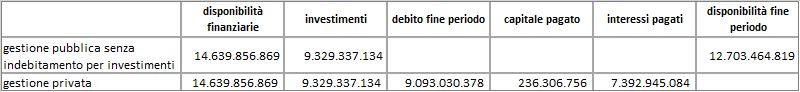 http://www.removalsecchi.it/Blog/wp-content/uploads/2018/08/gestione_finanza_investimenti.jpg